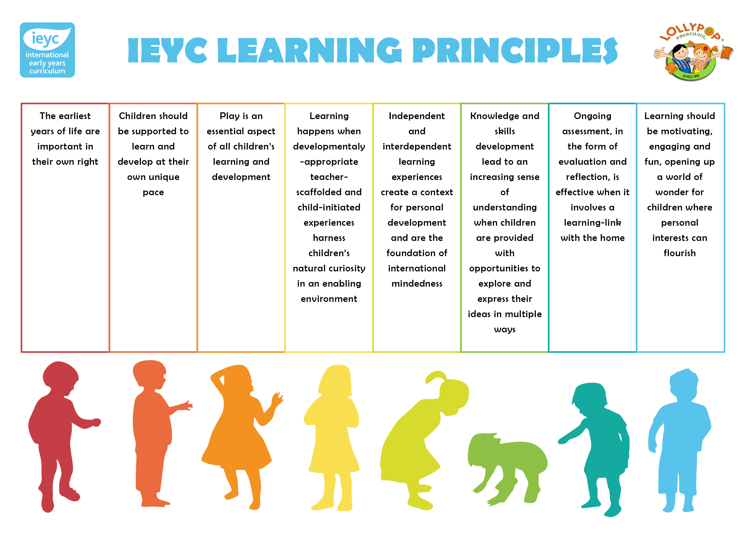 IEYC Learning Principles-01